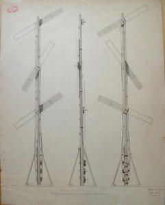 Sémaphore (modèle à l'échelle de 6 lignes par pied)